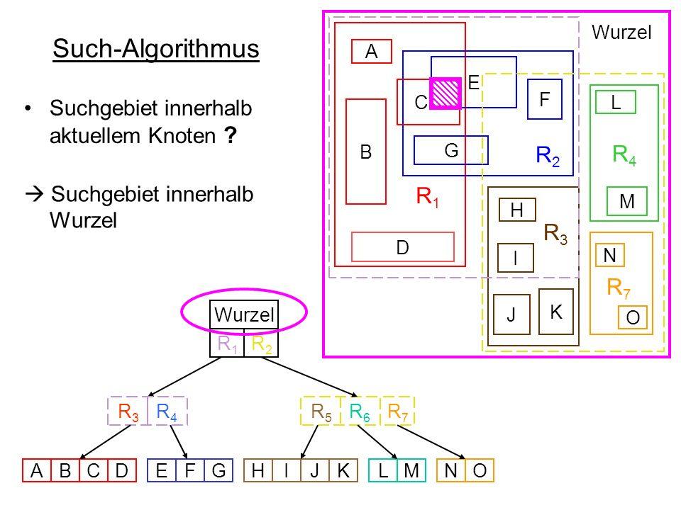 Such-Algorithmus R2 R1 R4 R3 R7