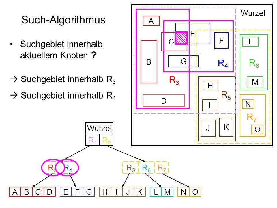 Such-Algorithmus R3 R3 R4 R4 R6 R5 R7