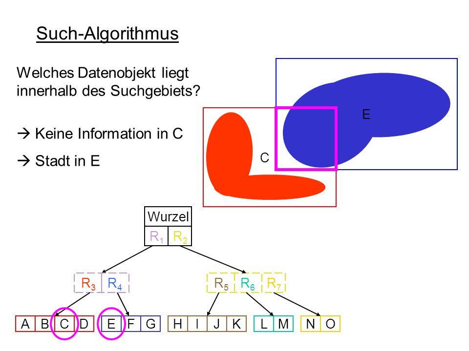 Such-Algorithmus Welches Datenobjekt liegt innerhalb des Suchgebiets