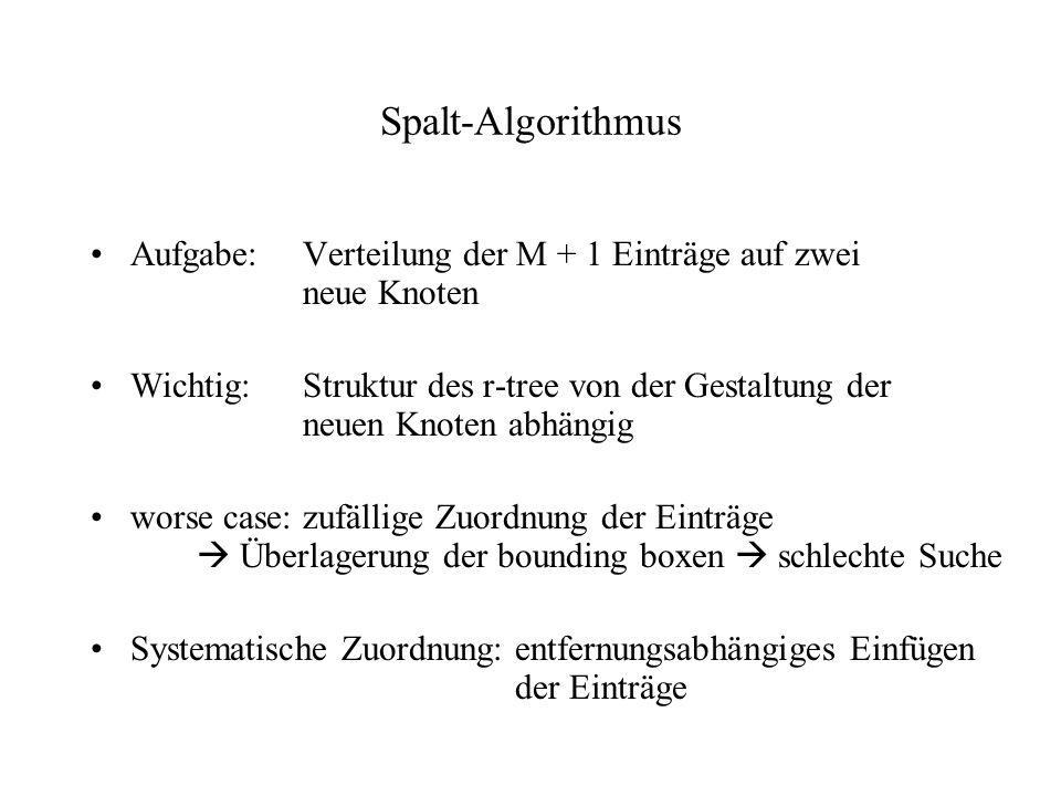 Spalt-Algorithmus Aufgabe: Verteilung der M + 1 Einträge auf zwei neue Knoten.