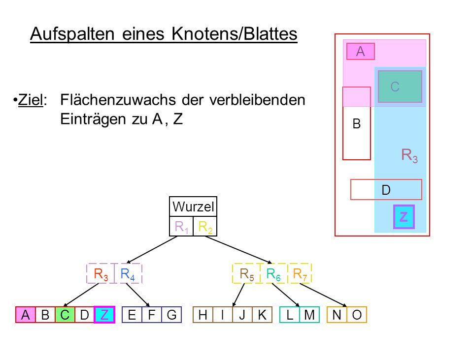Aufspalten eines Knotens/Blattes