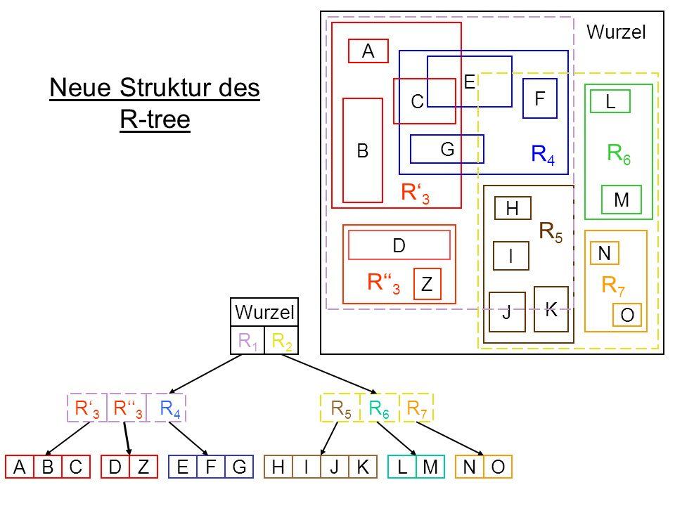 Neue Struktur des R-tree