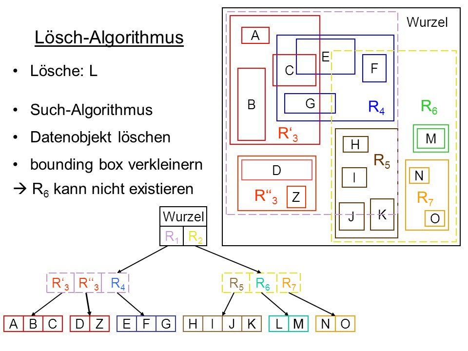 Lösch-Algorithmus R4 Lösche: L R6 R6 Datenobjekt löschen