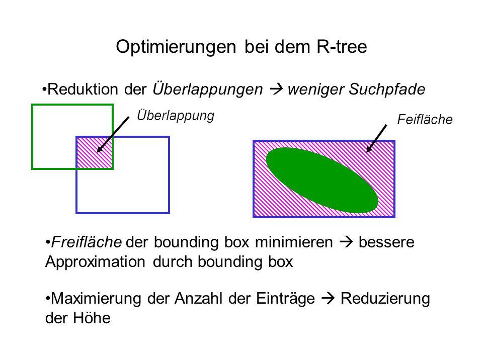 Optimierungen bei dem R-tree
