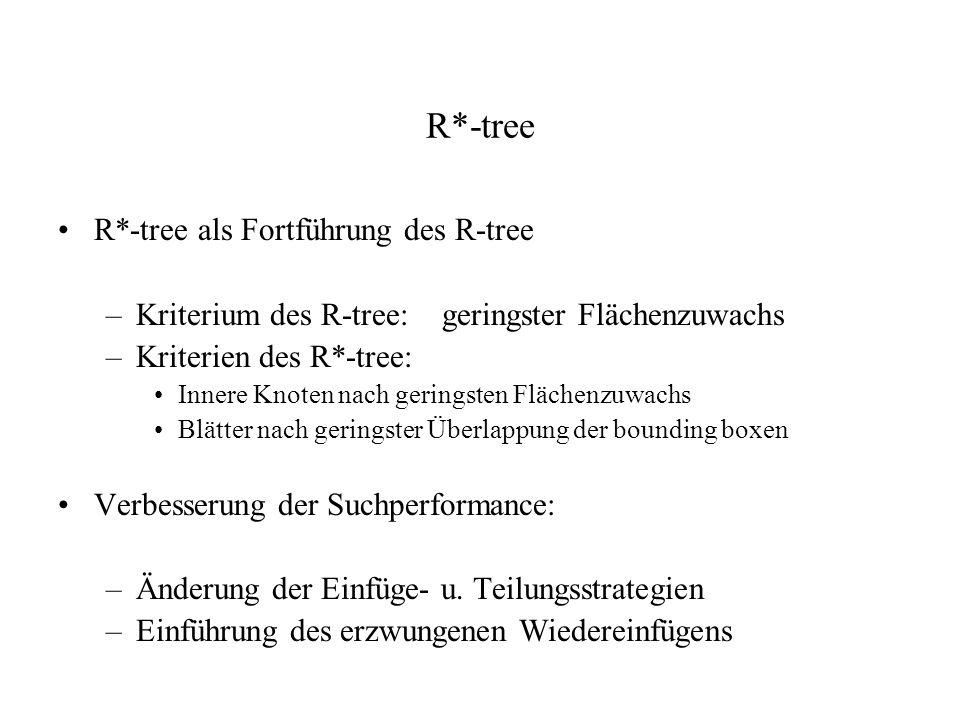 R*-tree R*-tree als Fortführung des R-tree