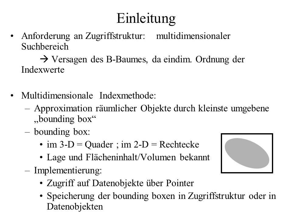 Einleitung Anforderung an Zugriffstruktur: multidimensionaler Suchbereich.  Versagen des B-Baumes, da eindim. Ordnung der Indexwerte.