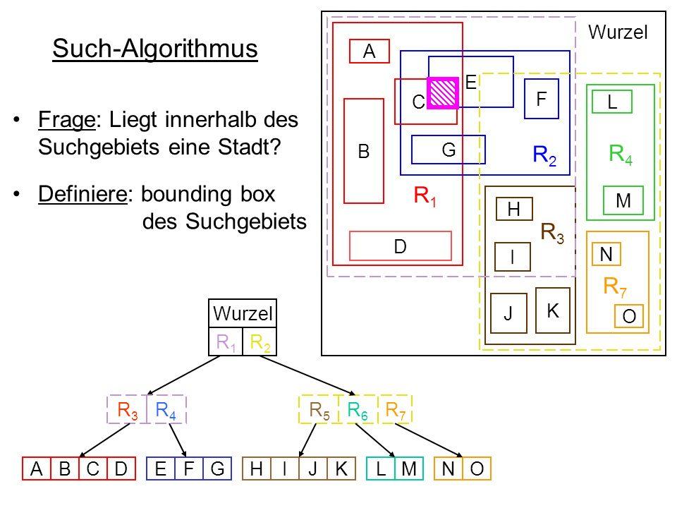 Such-Algorithmus R2 Frage: Liegt innerhalb des Suchgebiets eine Stadt