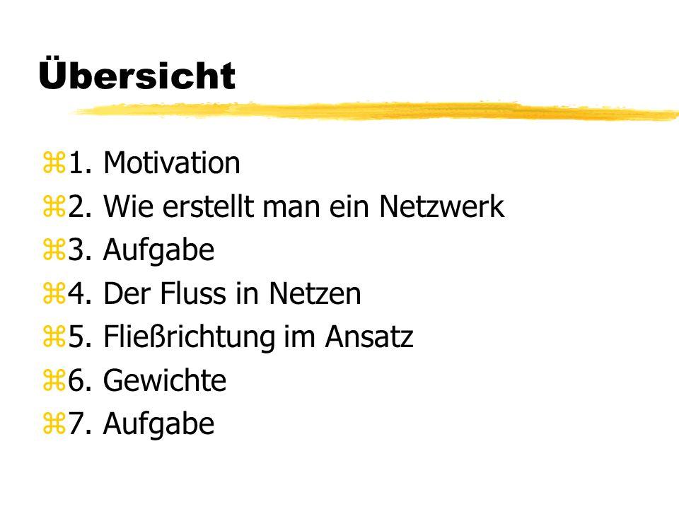 Übersicht 1. Motivation 2. Wie erstellt man ein Netzwerk 3. Aufgabe