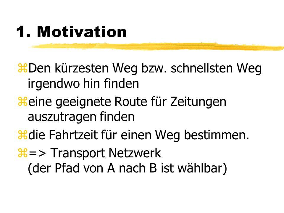 1. Motivation Den kürzesten Weg bzw. schnellsten Weg irgendwo hin finden. eine geeignete Route für Zeitungen auszutragen finden.