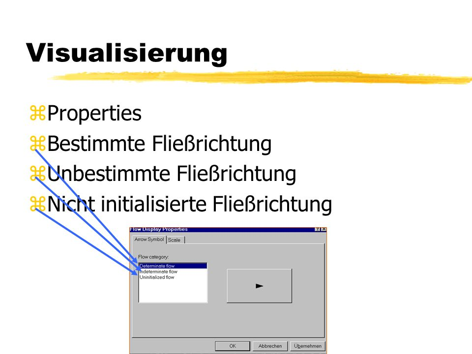 Visualisierung Properties Bestimmte Fließrichtung