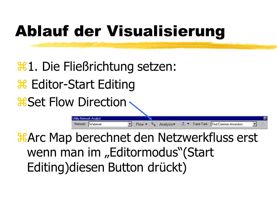 Ablauf der Visualisierung
