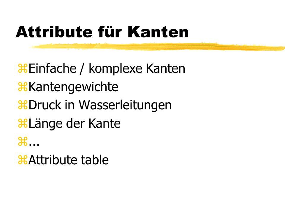 Attribute für Kanten Einfache / komplexe Kanten Kantengewichte