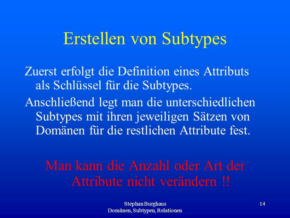 Erstellen von Subtypes