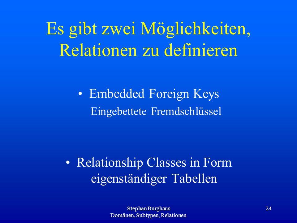 Es gibt zwei Möglichkeiten, Relationen zu definieren