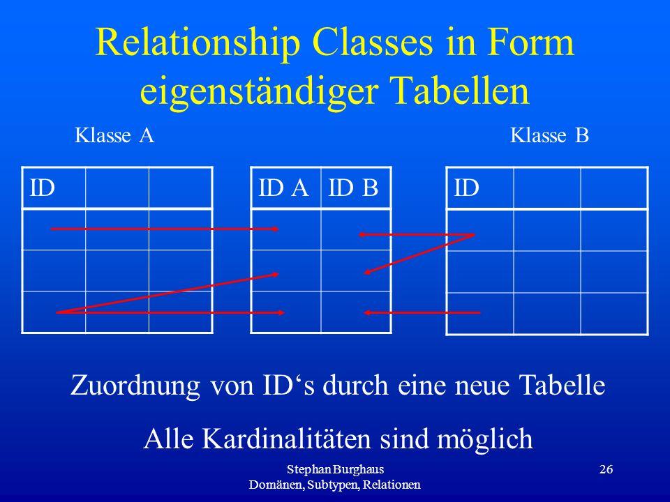 Relationship Classes in Form eigenständiger Tabellen