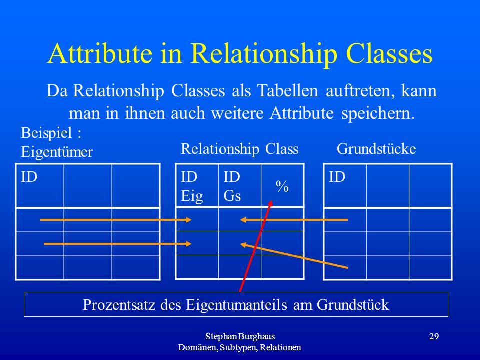 Attribute in Relationship Classes
