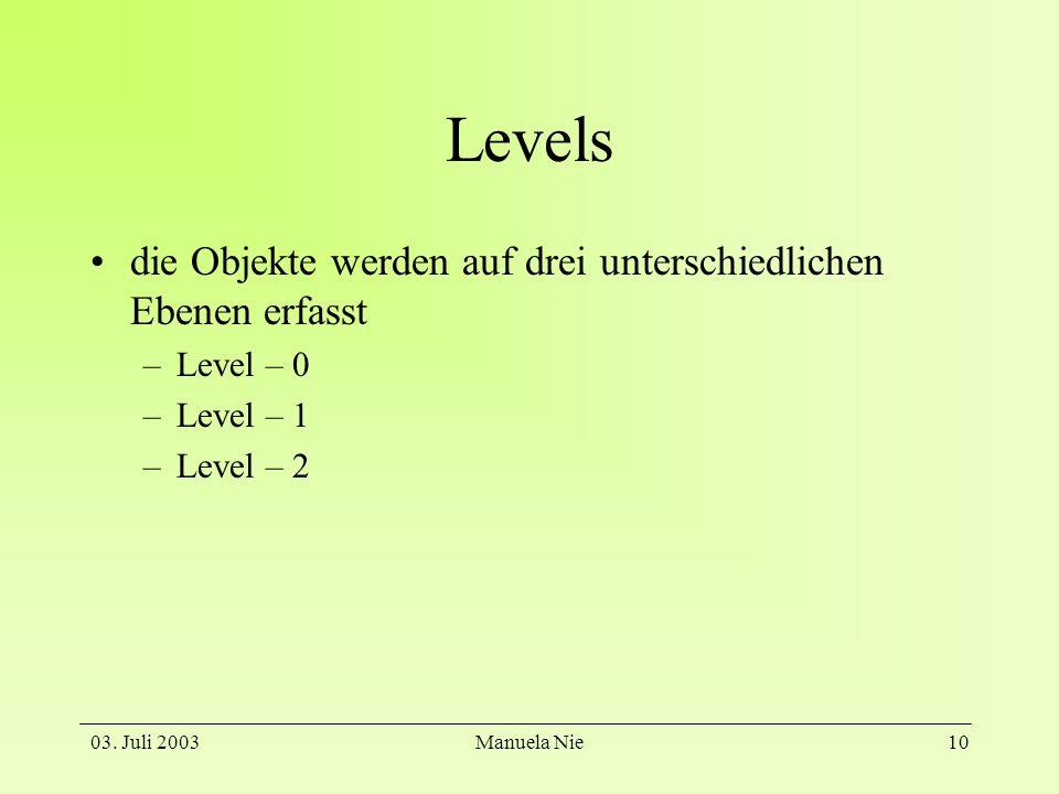 Levels die Objekte werden auf drei unterschiedlichen Ebenen erfasst