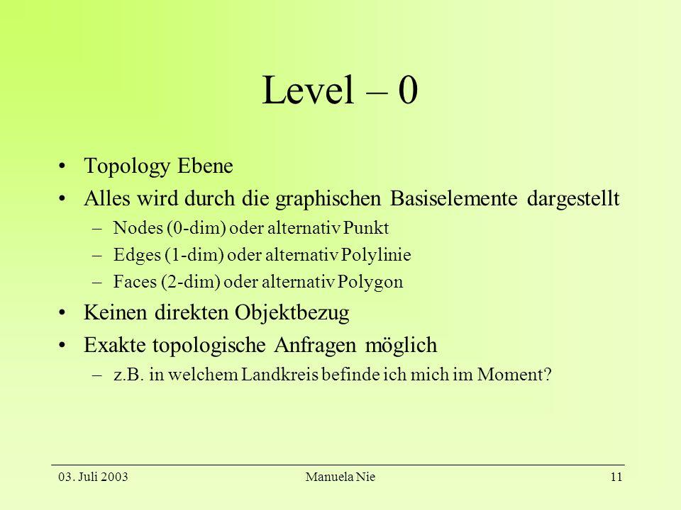 Level – 0Topology Ebene. Alles wird durch die graphischen Basiselemente dargestellt. Nodes (0-dim) oder alternativ Punkt.