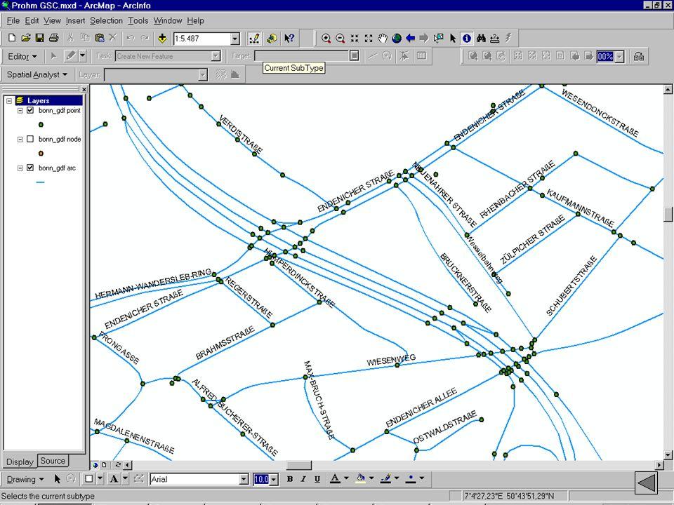 Beispiel Level-0 03. Juli 2003 Manuela Nie