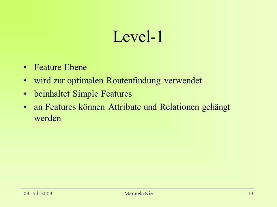 Level-1 Feature Ebene wird zur optimalen Routenfindung verwendet