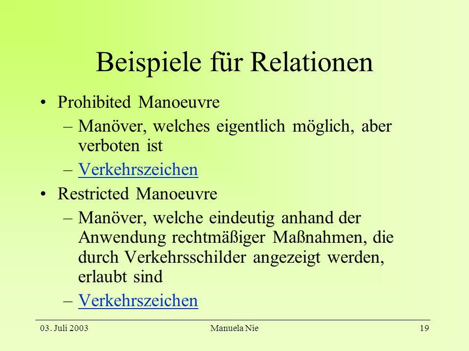Beispiele für Relationen
