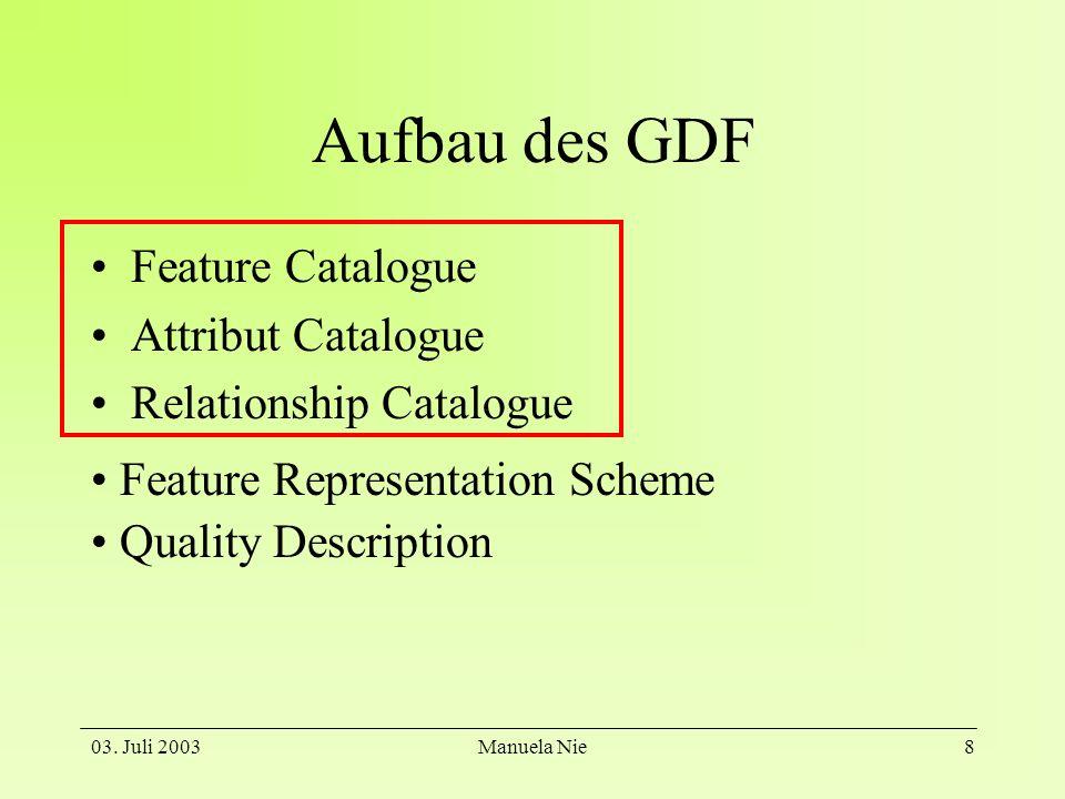 Aufbau des GDF Feature Catalogue Attribut Catalogue