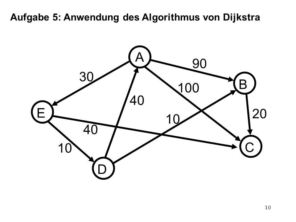 Aufgabe 5: Anwendung des Algorithmus von Dijkstra