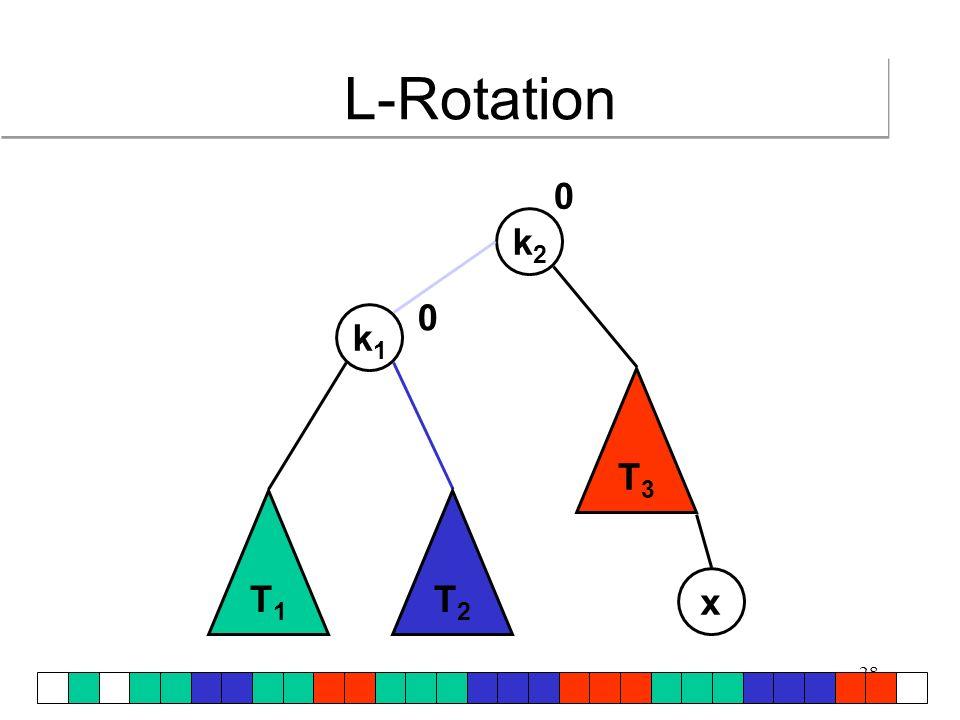 L-Rotation k2 k1 T3 T1 T2 x