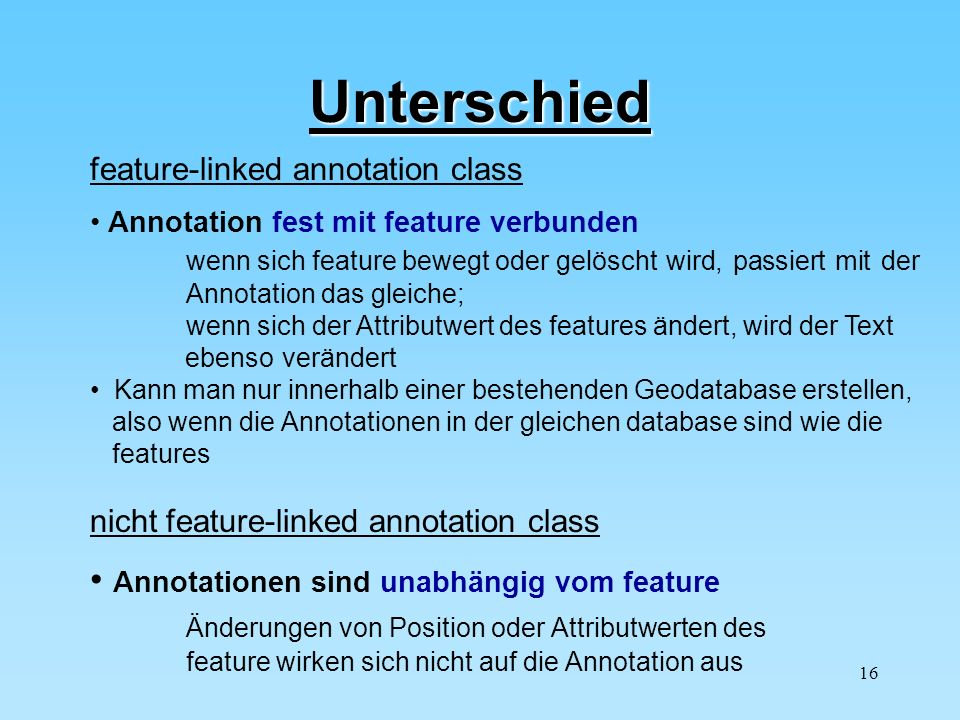 Unterschied Annotationen sind unabhängig vom feature