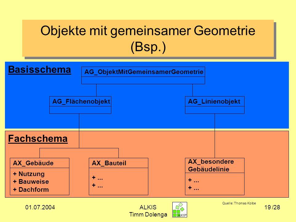 Objekte mit gemeinsamer Geometrie (Bsp.)
