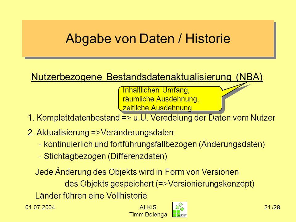Abgabe von Daten / Historie