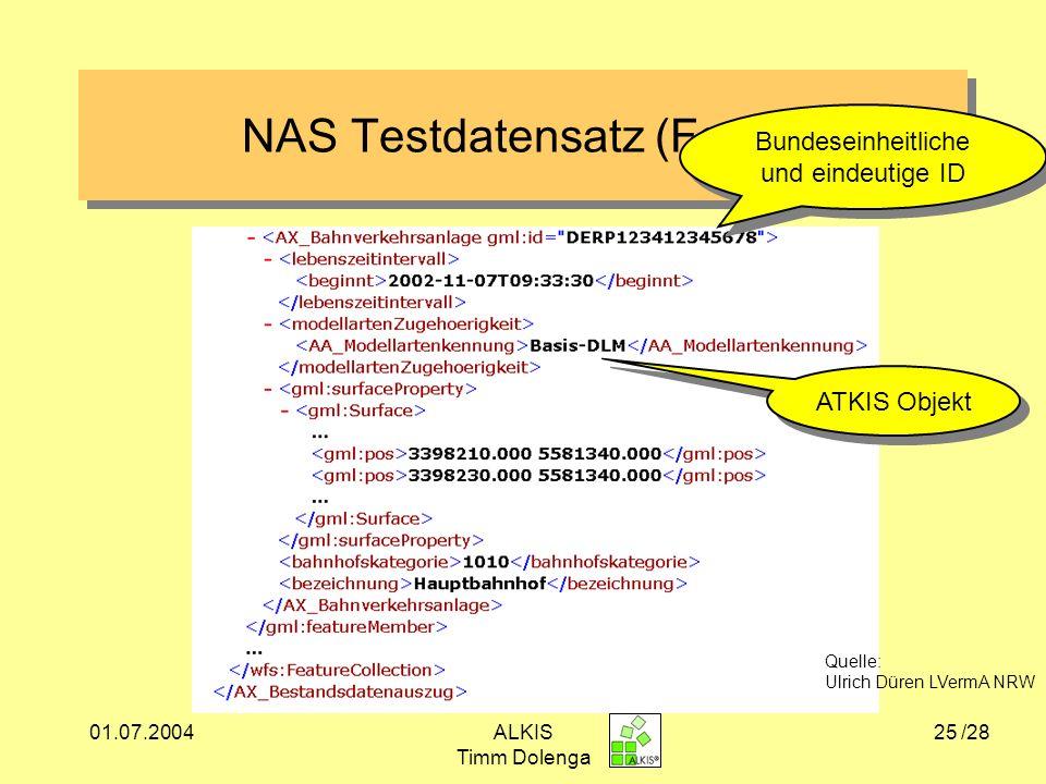 NAS Testdatensatz (Forts.)