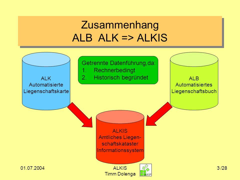 Zusammenhang ALB ALK => ALKIS