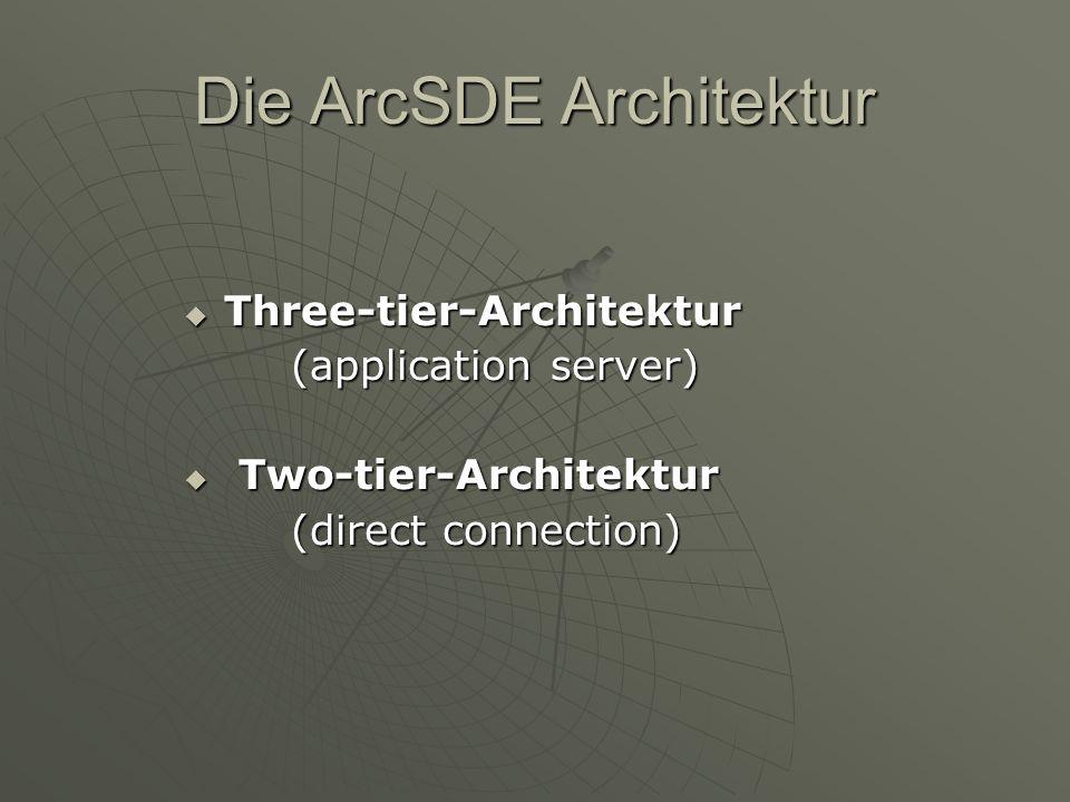 Die ArcSDE Architektur
