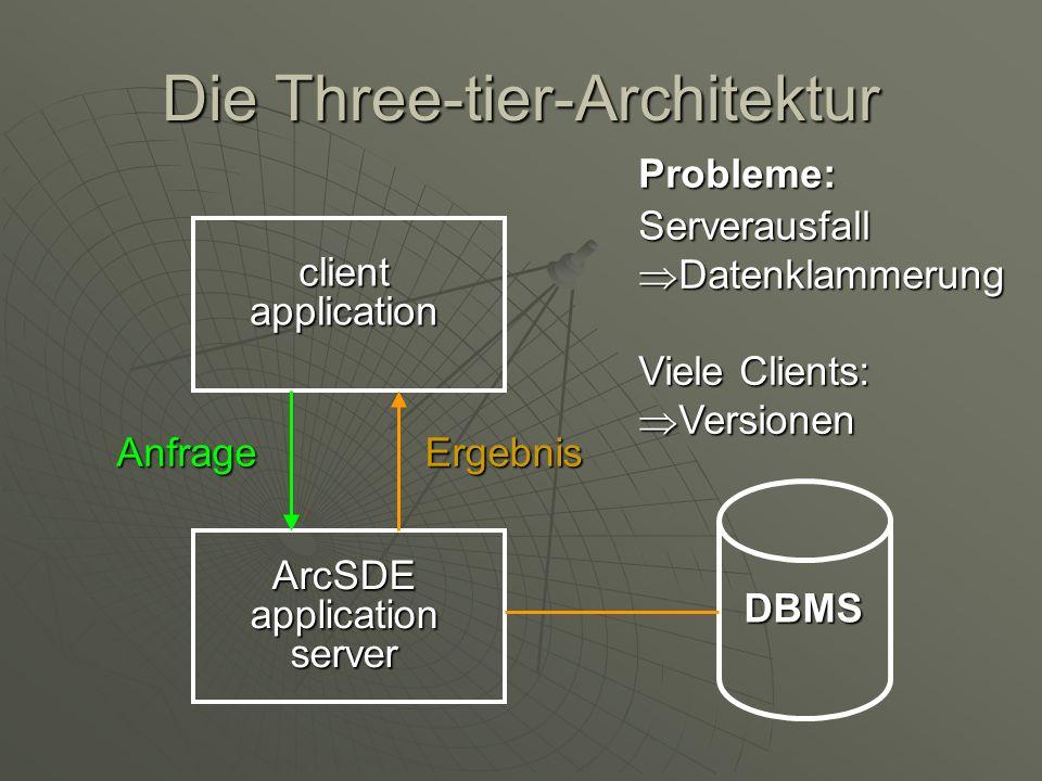 Die Three-tier-Architektur