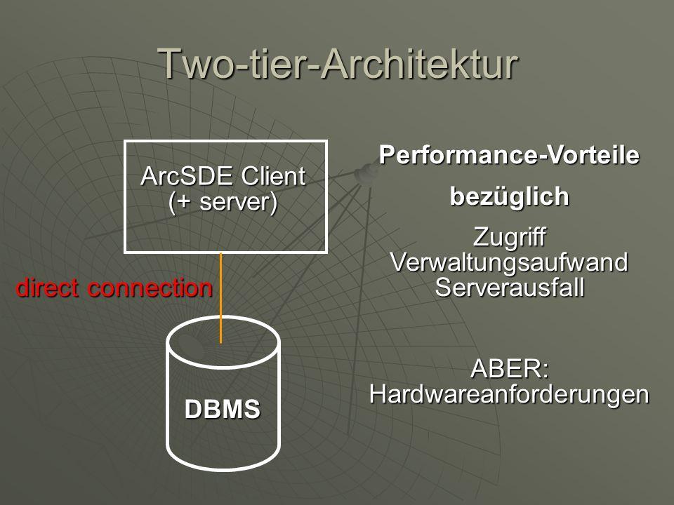 Two-tier-Architektur