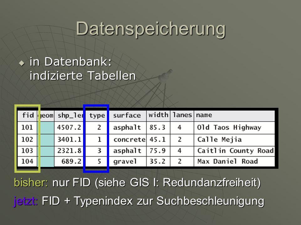 Datenspeicherung in Datenbank: indizierte Tabellen