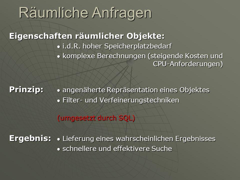 Räumliche Anfragen Eigenschaften räumlicher Objekte: