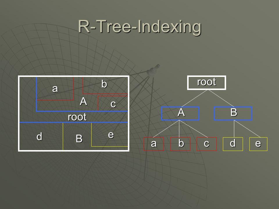 R-Tree-Indexing root b a A c A B root e d B a b c d e