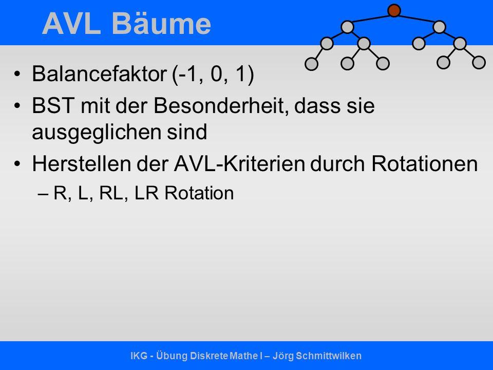 IKG - Übung Diskrete Mathe I – Jörg Schmittwilken