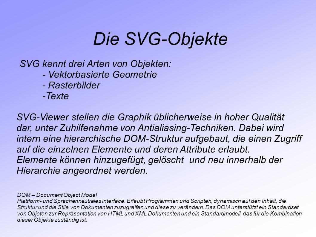 Die SVG-Objekte SVG kennt drei Arten von Objekten: