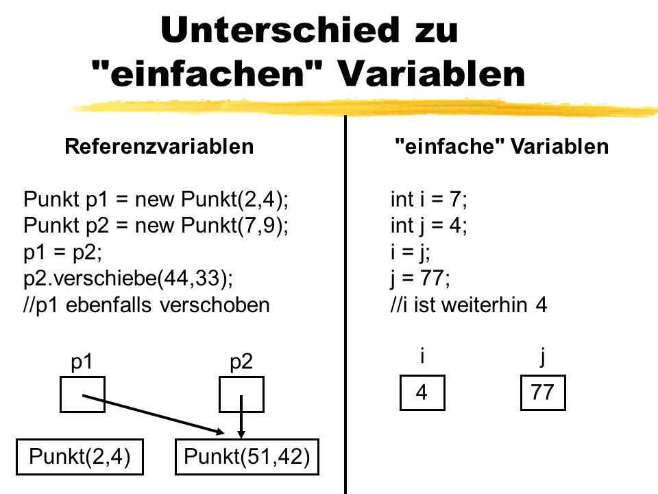 Unterschied zu einfachen Variablen
