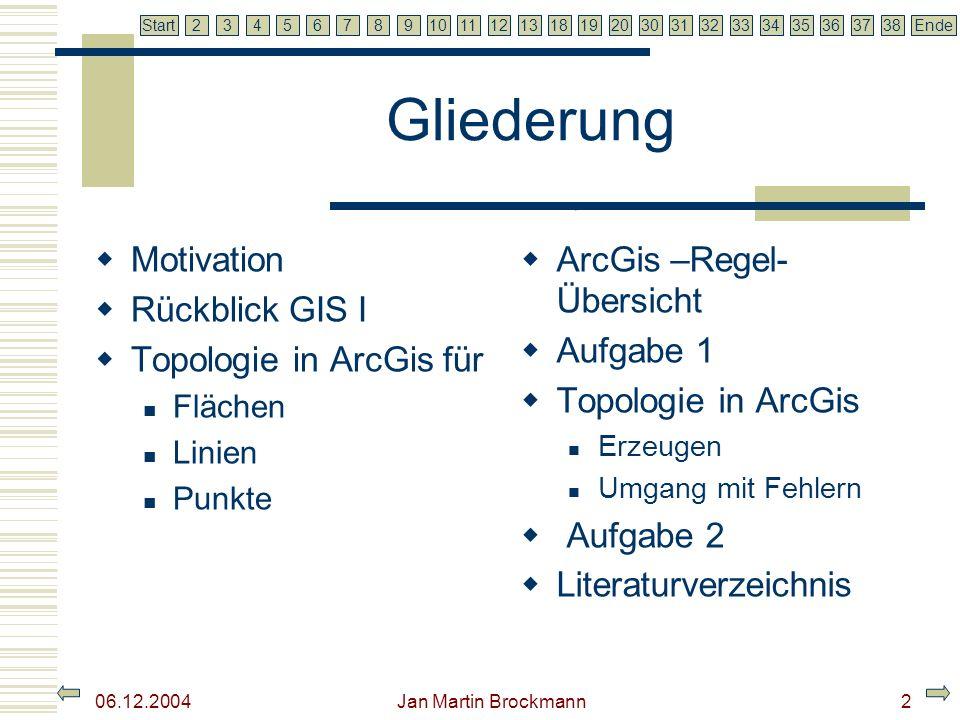 Gliederung Motivation Rückblick GIS I Topologie in ArcGis für