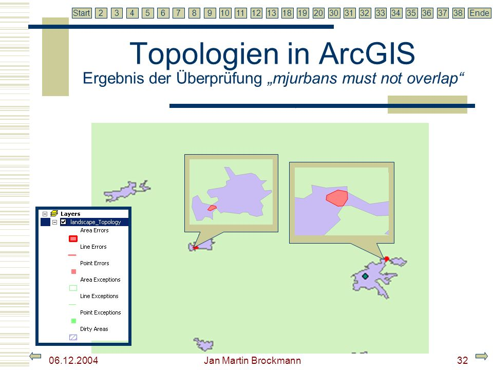 "Topologien in ArcGIS Ergebnis der Überprüfung ""mjurbans must not overlap"