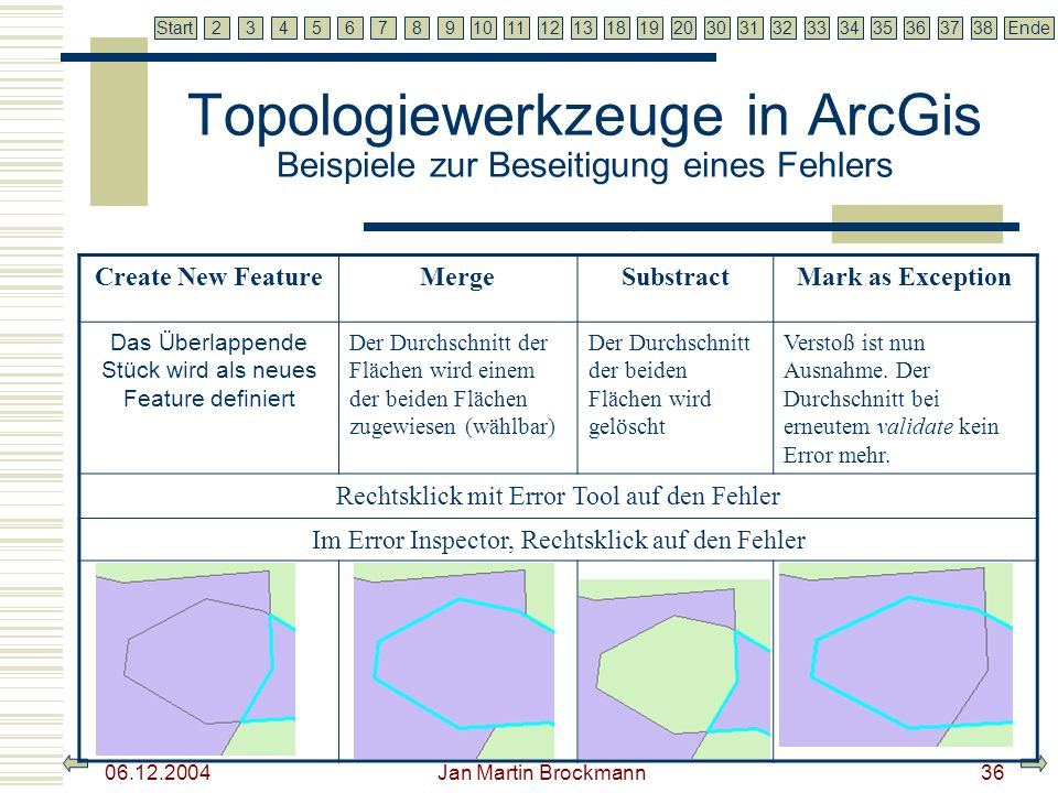 Topologiewerkzeuge in ArcGis Beispiele zur Beseitigung eines Fehlers