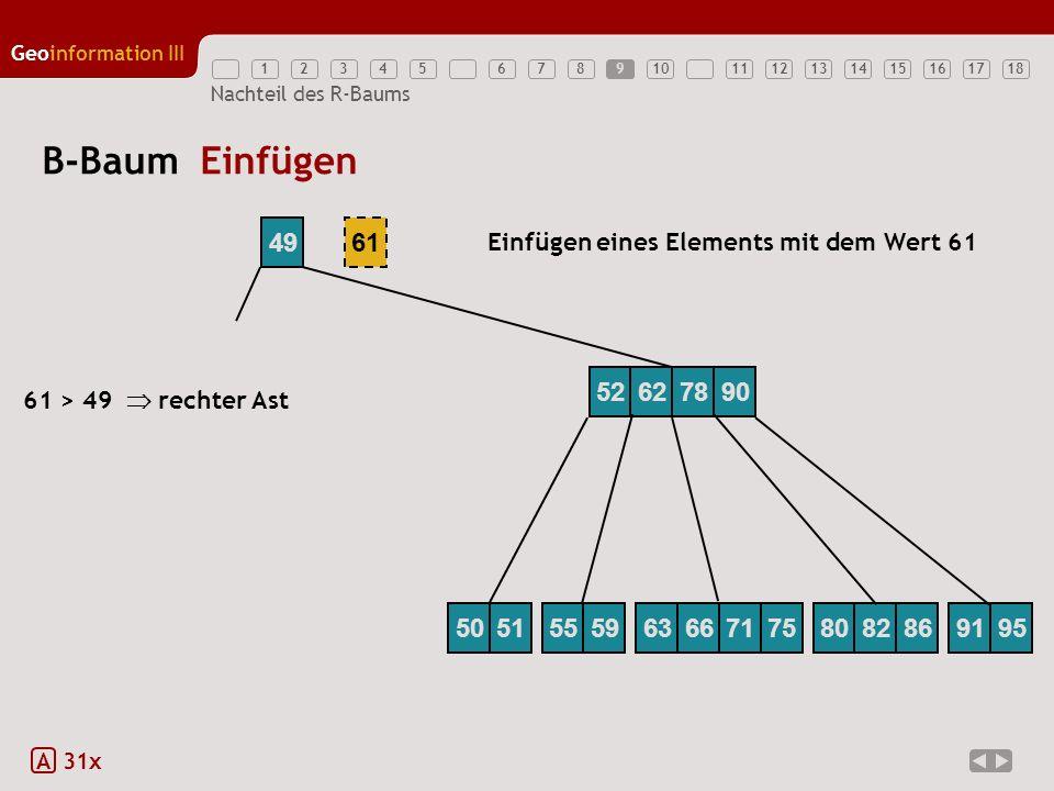 9 B-Baum Einfügen. 49. 61. Einfügen eines Elements mit dem Wert 61. 52. 62. 78. 90. 61 > 49  rechter Ast.