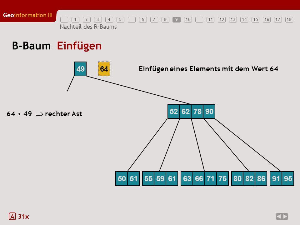 9 B-Baum Einfügen. 49. 64. Einfügen eines Elements mit dem Wert 64. 52. 62. 78. 90. 64 > 49  rechter Ast.