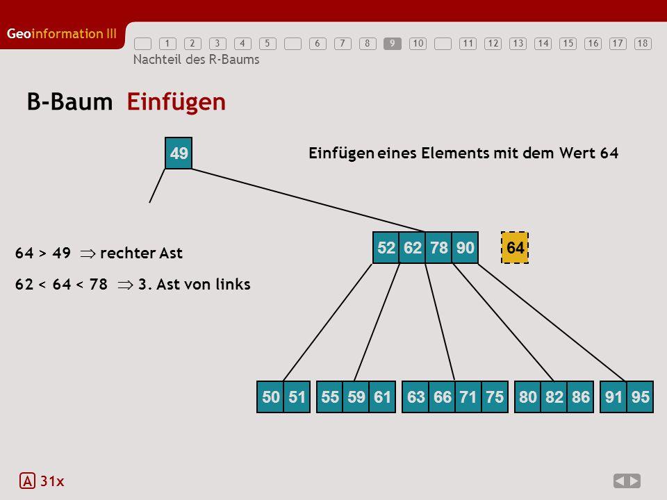 9 B-Baum Einfügen. 49. Einfügen eines Elements mit dem Wert 64. 52. 62. 78. 90. 64. 64 > 49  rechter Ast.