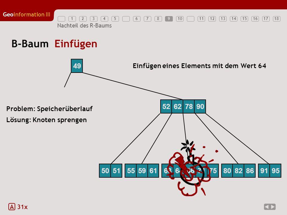 9 B-Baum Einfügen. 49. Einfügen eines Elements mit dem Wert 64. 52. 62. 78. 90. Problem: Speicherüberlauf.