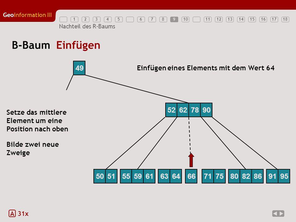 9 B-Baum Einfügen. 49. Einfügen eines Elements mit dem Wert 64. 52. 62. 78. 90. Setze das mittlere.